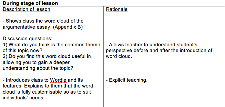 argumentative essay assignment description